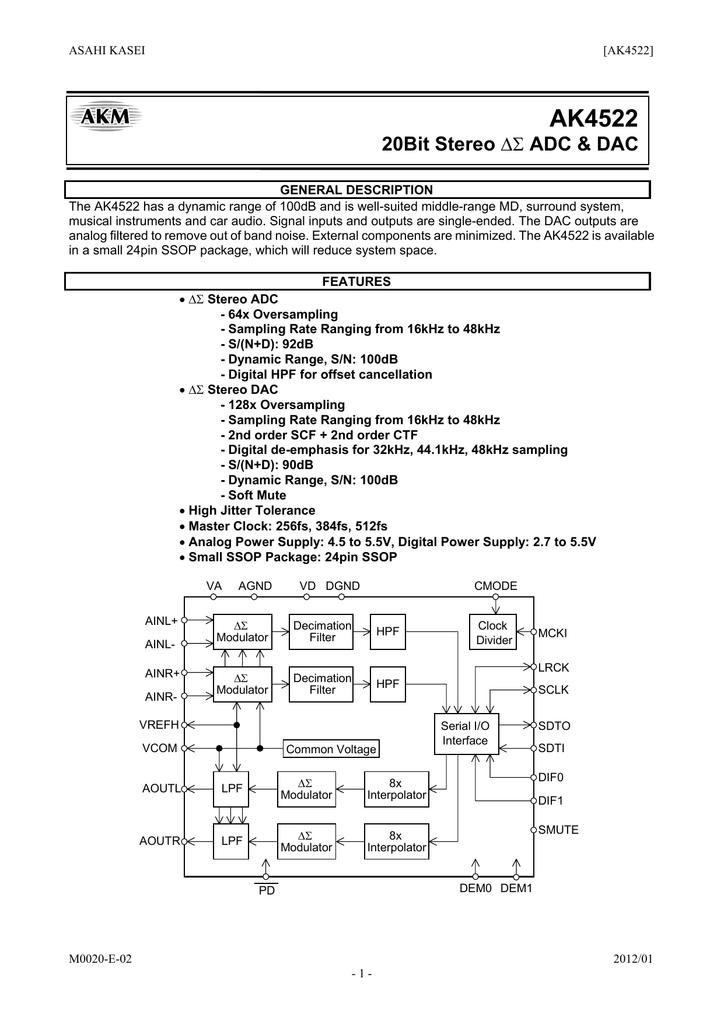AKM AK4522VF TSSOP 20BIT STEREO ADC /& DAC