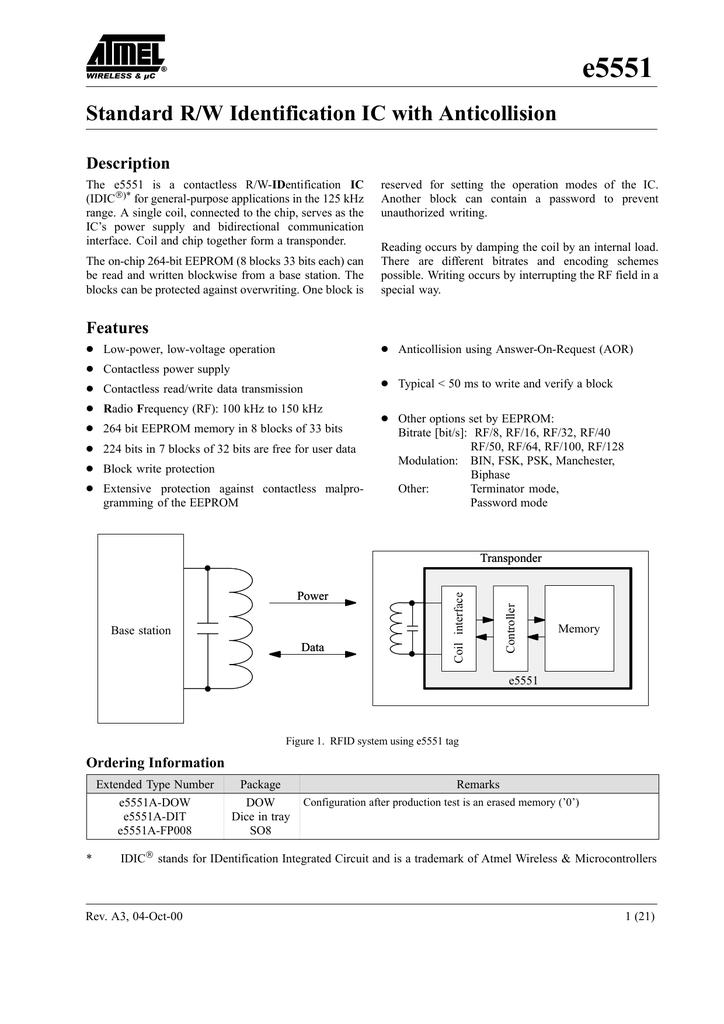 ETC E5551A