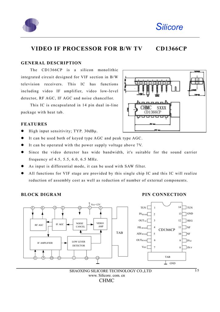 ETC CD1366CP