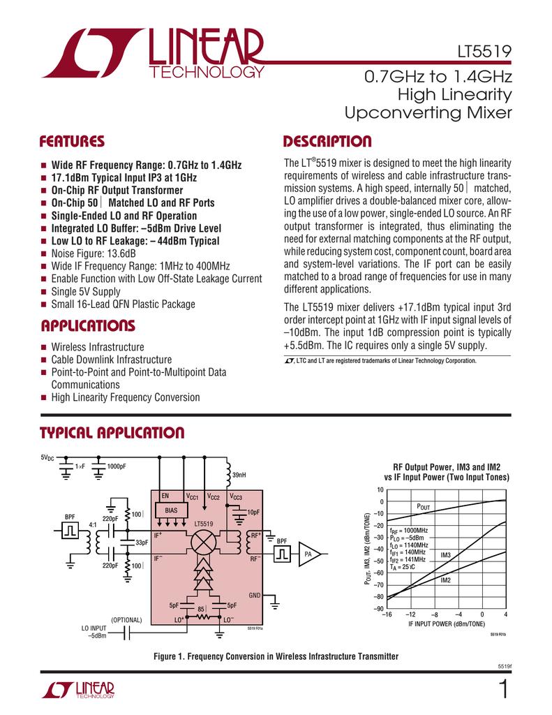 LT5517 Quadrature Demodulator IC