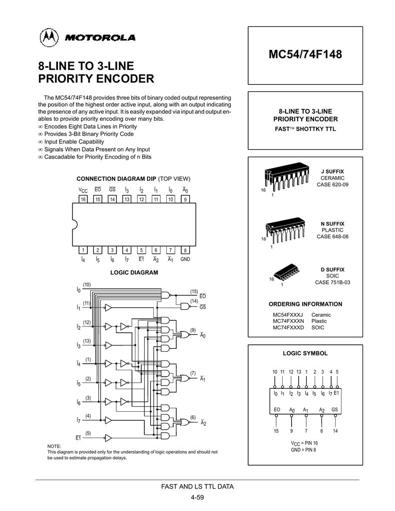 Motorola Mc74f148n Logic Diagram Of Priority Encoder