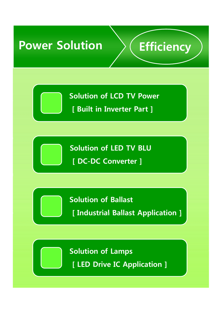 Power solution Efficiency