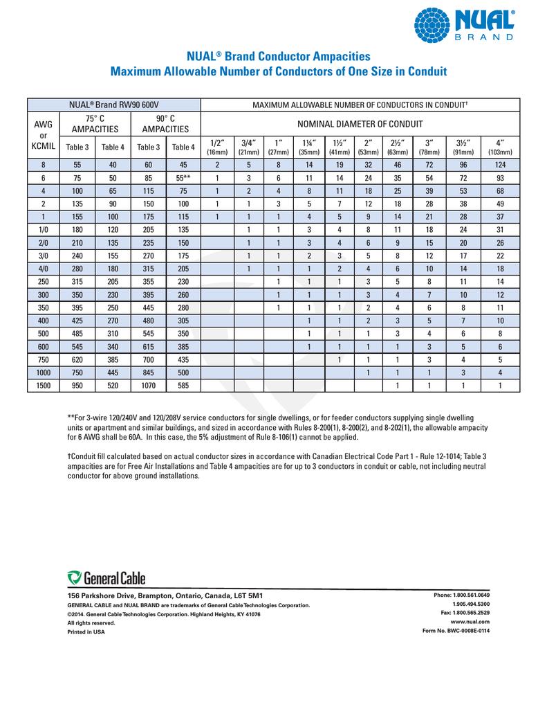 Nual Brand Ampacity Chart