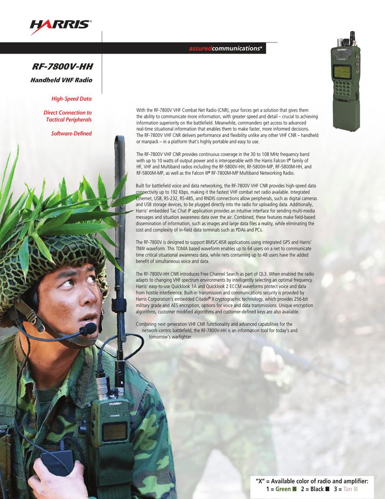RF-7800V-HH - Harris RF Communications