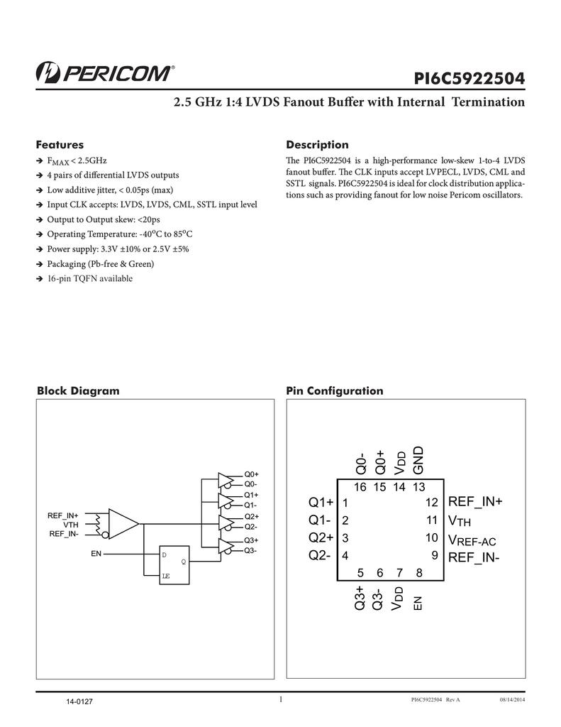 Pi6c5922504 Level 0 Block Diagram