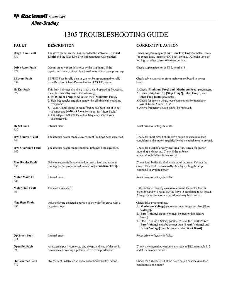 1305 TROUBLESHOOTING GUIDE