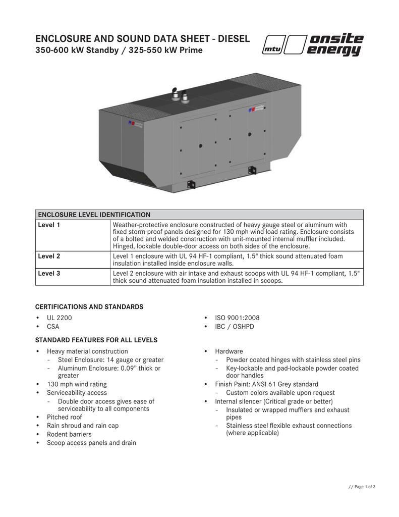 Enclosure and Sound Data Sheet Diesel 350
