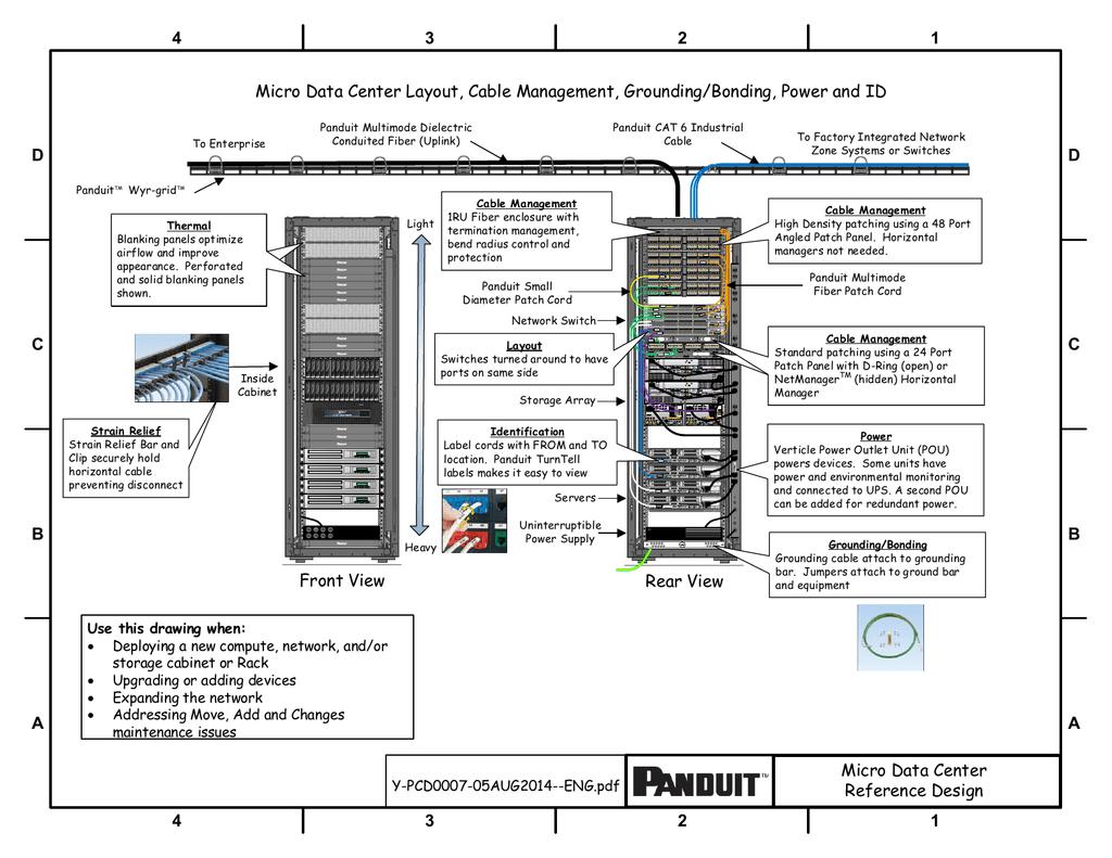 Dcba 4 3 2 1 Micro Data Center Layout Fiber Patch Panel Wiring Diagram