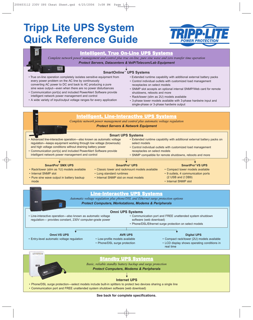 Tripp Lite UPS Quick Reference Guide Flyer 230V English 200603112