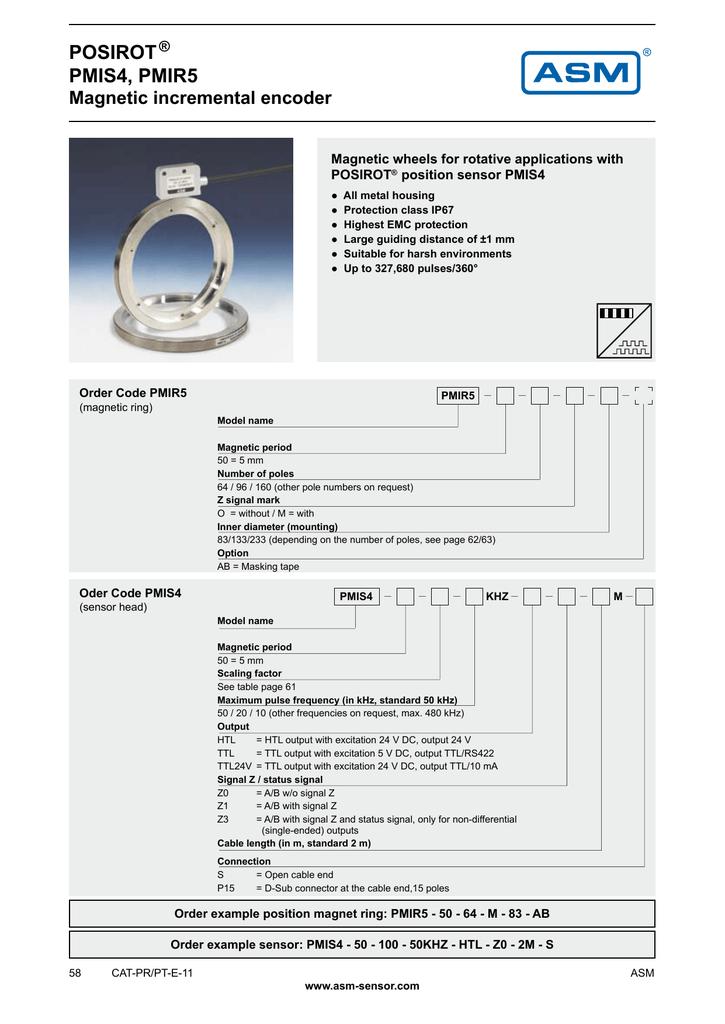 pdf-download PMIS4/PMIR5