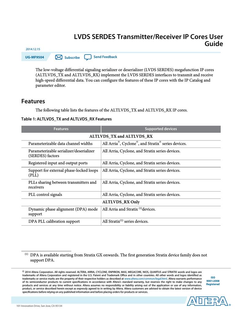 LVDS SERDES Transmitter / Receiver IP Cores User Guide