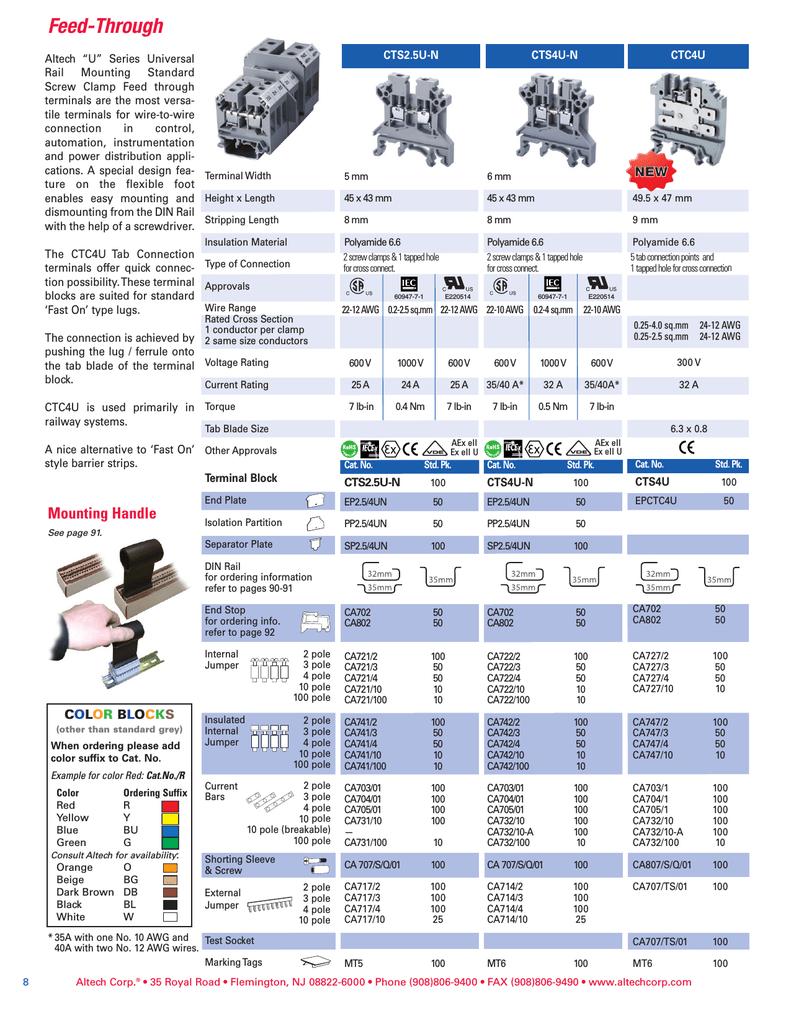 Altech Corporation Part Number CA715//4
