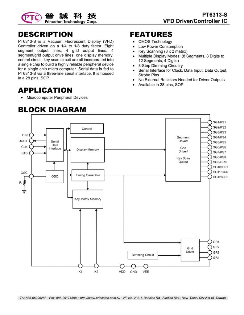 Download Block Diagram Ks1