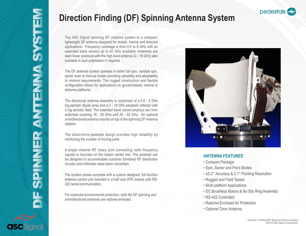 DF Spinning Antenna