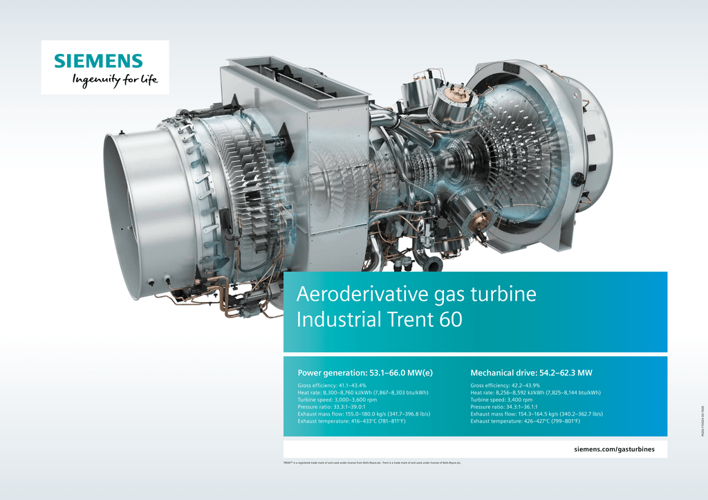 Industrial Trent 60 poster