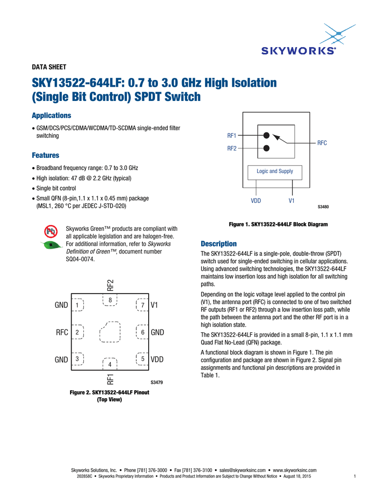 Sky13522 644lf 202858cpdf Level 1 Block Diagram