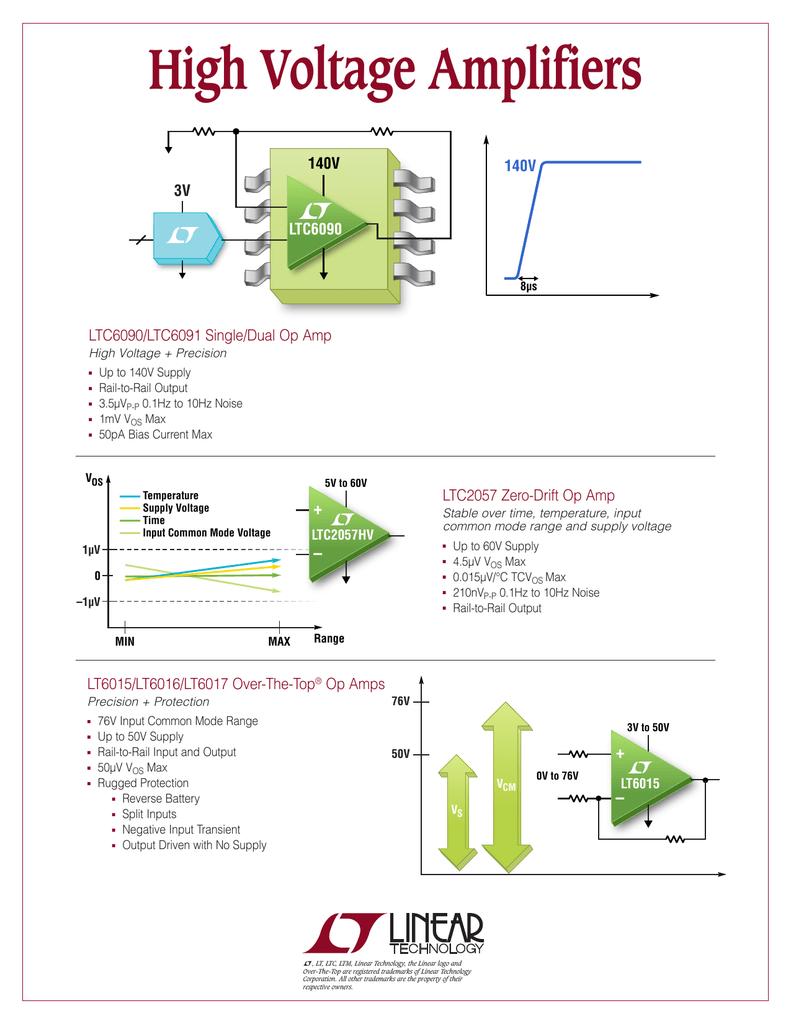 High Voltage Amplifiers Lt1006 Precision Single Supply Op Amp Linear Technology 001514717 1 197d3a683504de61b24df15049502af1