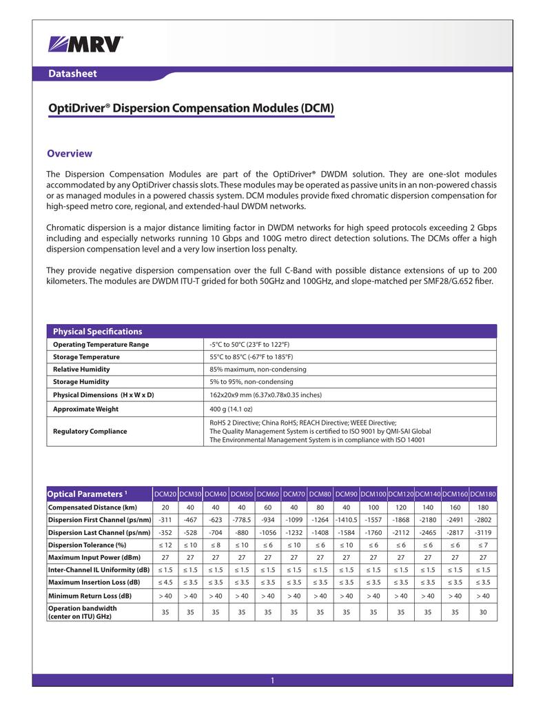 OptiDriver® Dispersion Compensation Modules (DCM)