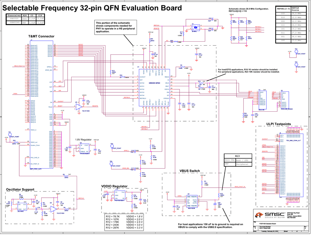 Evb Usb3320 Evaluation Board Schematic Usb 2 0
