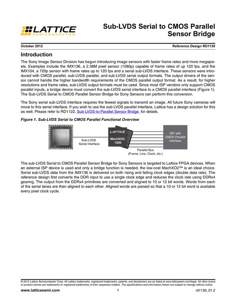 Sony Serial Sub-LVDS to CMOS Parallel Sensor Bridge
