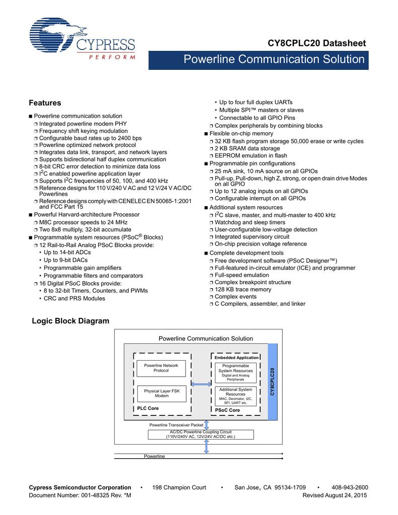 CY8CPLC20 Powerline Communication Solution Datasheet.pdf